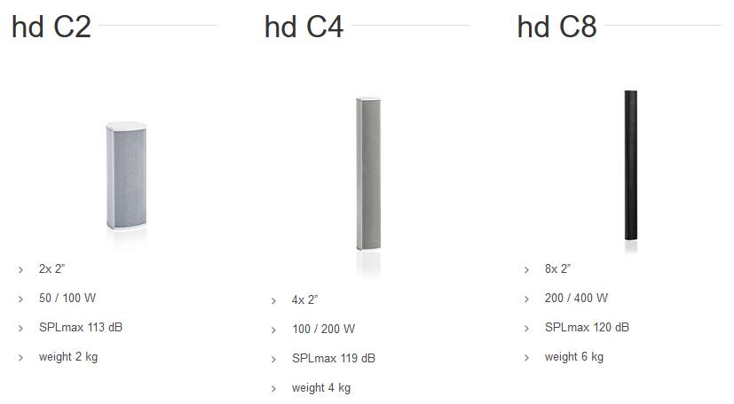 hd-C-Series